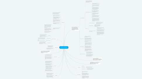 Mind Map: Human Immunodeficiency Virus (HIV) and Pregnancy