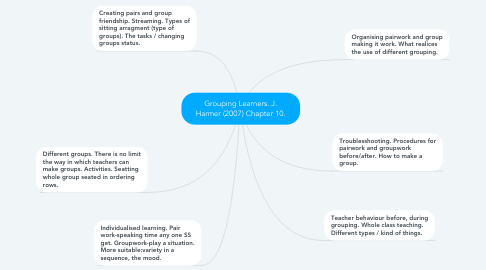 Mind Map: Grouping Learners. J. Harmer (2007) Chapter 10.