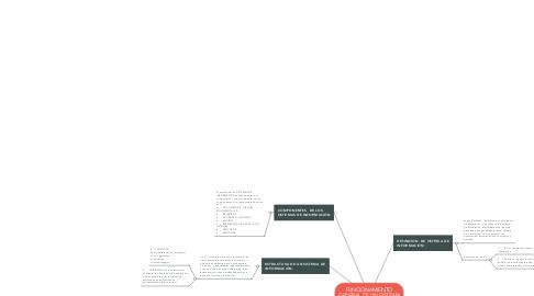 Mind Map: FUNCIONAMIENTO GENERAL DE UN SISTEMA DE INFORMACIÓN.