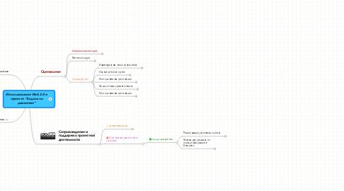 """Mind Map: Использование Web 2.0 в проекте """"Задачи на движение"""""""