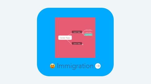 Mind Map: Immigration