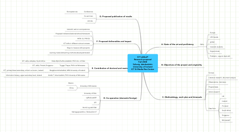 Mind Map: ICT-skilled? Research proposal Fall 2008 Sólveig Jakobsdóttir University of Iceland ICT & Media Res.Center
