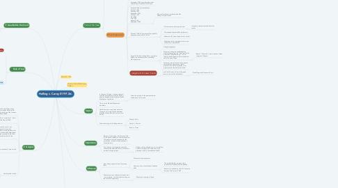 Mind Map: Helling v. Carey 519 P. 2d.