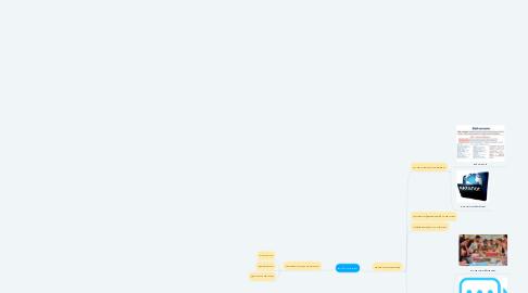 Mind Map: Веб-сторінка