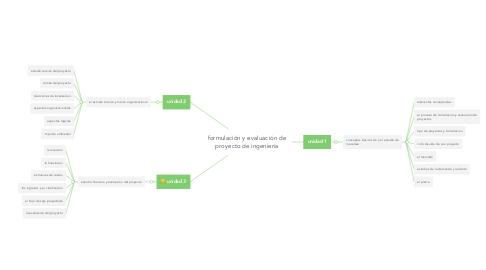 Mind Map: formulación y evaluación de proyecto de ingeniería
