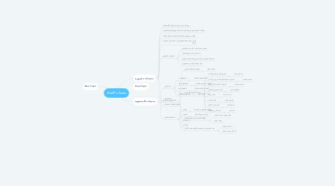 Mind Map: متممات الجملة