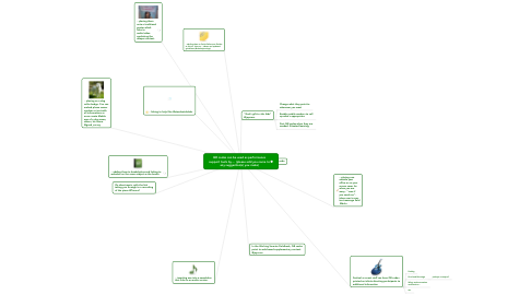 Mind Map: QR codes can be used as performance support tools by.... (please add you name to any suggestion(s) you make)