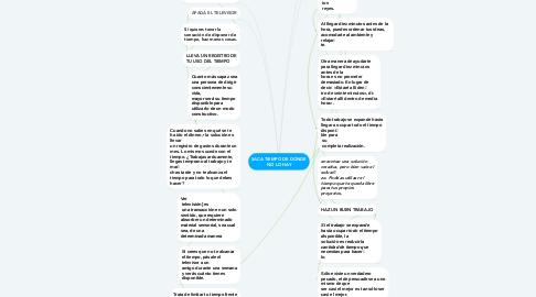 Mind Map: SACA TIEMPO DE DONDE NO LO HAY