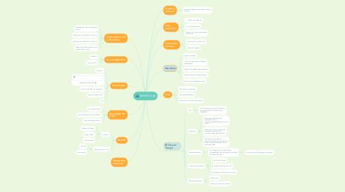Mind Map: RAMPctrl