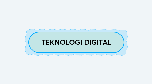 Mind Map: TEKNOLOGI DIGITAL