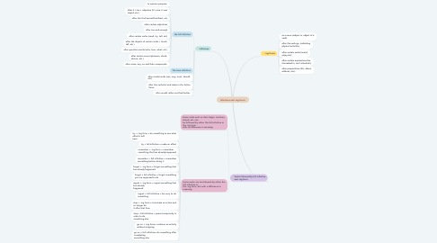 Mind Map: Infinitives and -ing forms