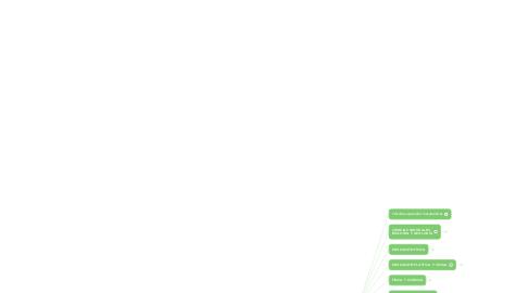 Mind Map: ASIGNATURAS