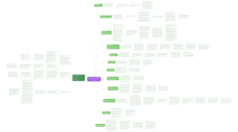 Mind Map: Ley Orgánica del Plan de  Desarrollo _ Ley 152 de  1994