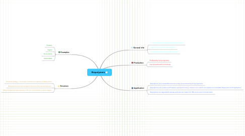 Mind Map: Biopolymers