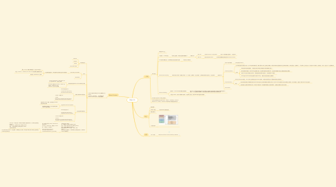 Mind Map: http 2.0