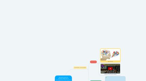 Mind Map: Aproximaciones epistemológicas al concepto de comunicación comunitaria