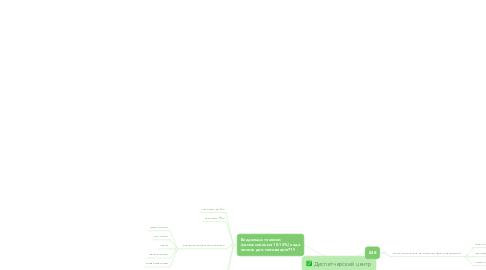 Mind Map: Диспетчерский центр