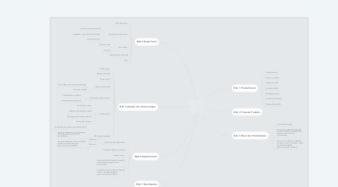 Mind Map: SISTEM KENDALI ROBOT HUMANOID DALAM MENGATASI GAYA DORONG DARI BELAKANG DENGAN MELANGKAH