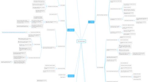 Mind Map: Оптимизация