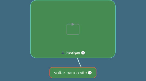 Mind Map: Inscriçao