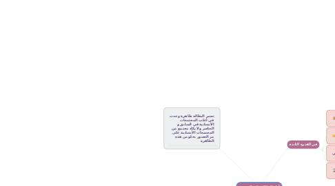 Mind Map: آثار البطالة على المجتمع