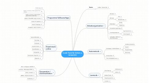 Mind Map: Coole Tools für Schule u. Unterricht