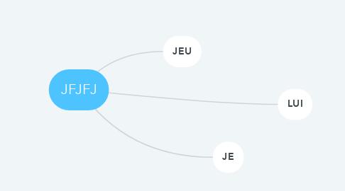 Mind Map: JFJFJ