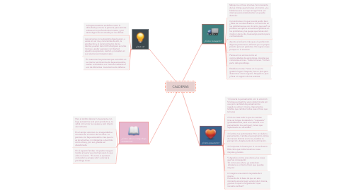 Mind Map: CALDERAS