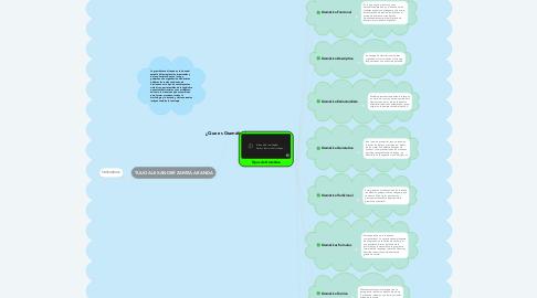 Mind Map: ¿Que es Gramática?