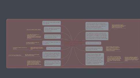 Mind Map: La evolución del derecho romano en el imperio de Oriente.