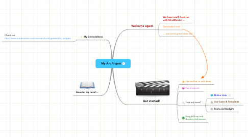Mind Map: My Art Project