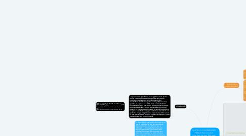 Mind Map: CAPITULO  5:MODELO DE NEGOCIO por Cesar Abraham herrera Martinez . Fecha Miercoles 13 de Febrero de 2017. Maestra Elizabeth Hernandez  Topicos Selectos en Ciencias Administrativas.