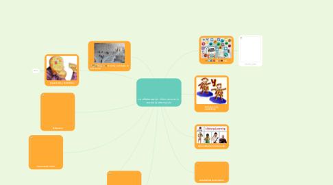Mind Map: La alfabetización informativa en la era de la información