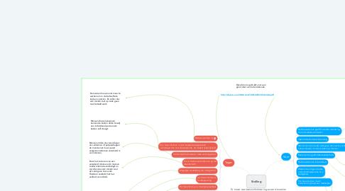 Mind Map: Er moet een basisinkomen ingevoerd worden
