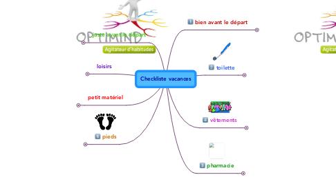 Mind Map: Checkliste vacance