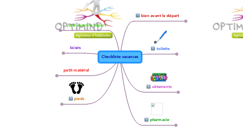 Mind Map: Checkliste vacances