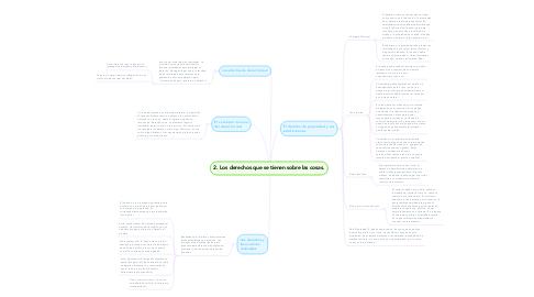 Mind Map: 2. Los derechos que se tienen sobre las cosas.
