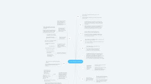 Mind Map: 1. Las cosas y su division