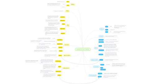 Mind Map: The story of an hour ||   Bus Stop