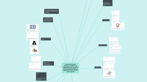 Mind Map: Procedimiento para reparación de daños y la indemnización de perjuicios Y El procedimiento para el juzgamiento de los delitos menos graves