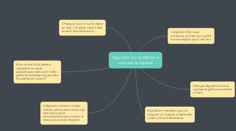 Mind Map: Algoritem per prodhimin e numrave te thjeshte