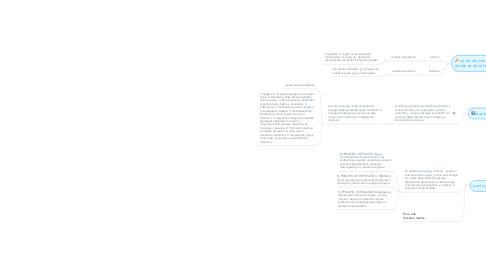 Mind Map: Metapsicologia
