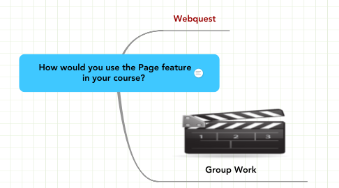Mind Map: How would you use the Page feature in your course?