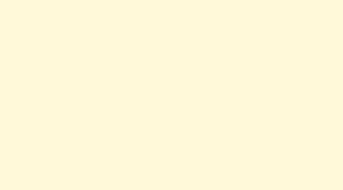 Mind Map: Культурологічні, владні та соціальні міжнародні інформаційні системи