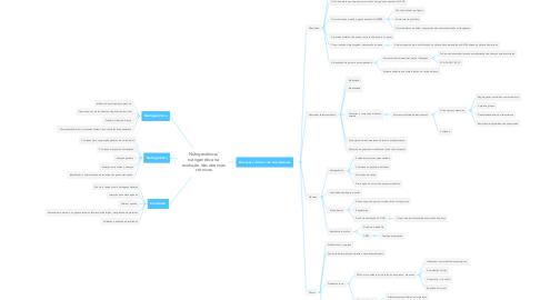 Mind Map: Nutrigenômica/ nutrigenética na evolução das doenças crônicas