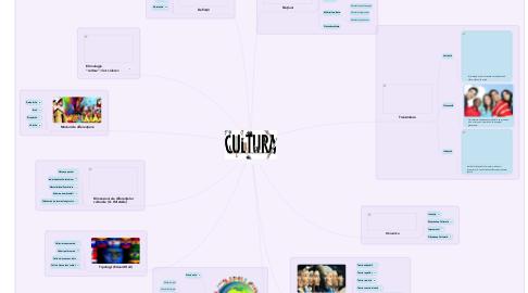 Mind Map: Cultura este..