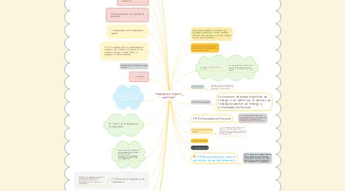 Mind Map: seguridad e higiene industrial