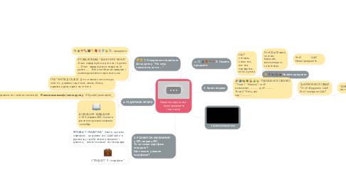 Mind Map: Уявлення про слова - назви предметів (іменники)
