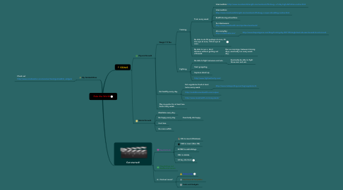 Mind Map: Rule the World