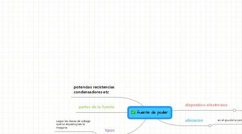 Mind Map: fuente de poder